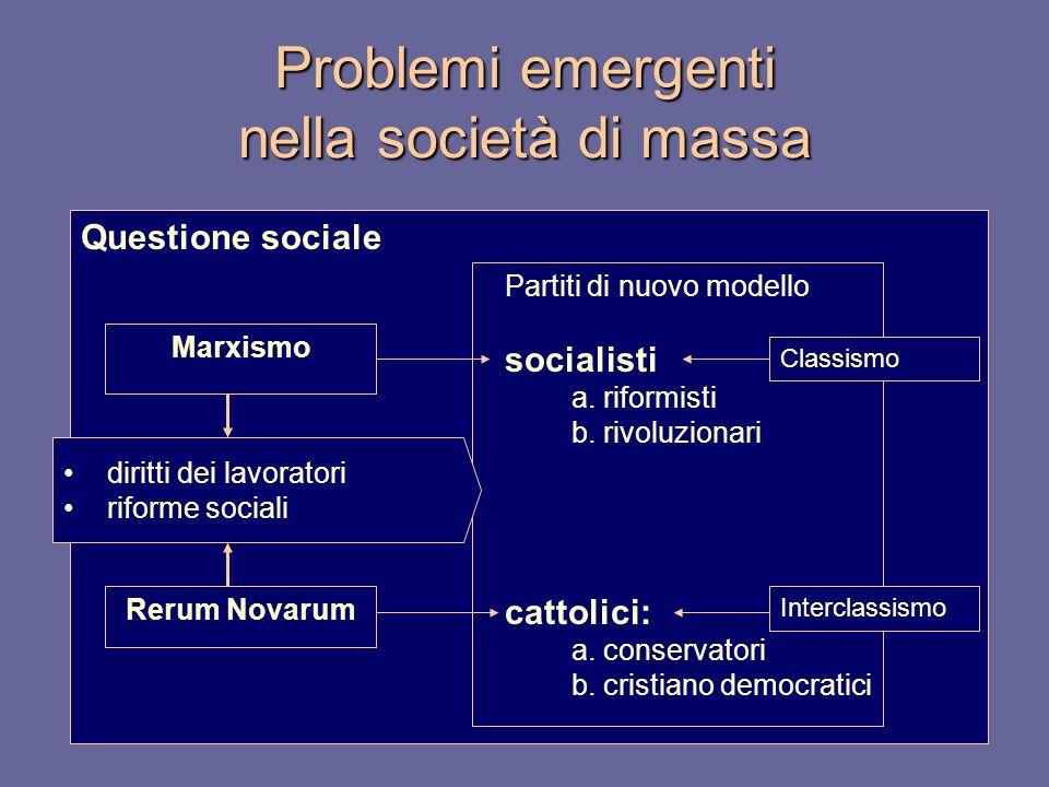 Problemi emergenti nella società di massa Questione sociale Partiti di nuovo modello socialisti a. riformisti b. rivoluzionari cattolici: a. conservat