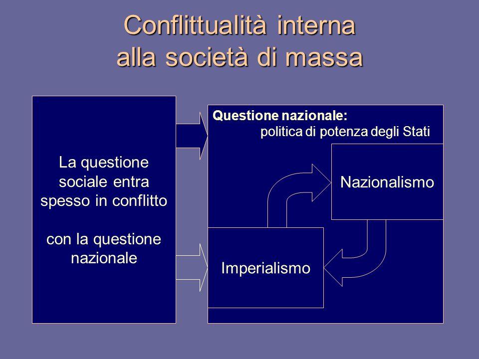 Conflittualità interna alla società di massa Questione nazionale: politica di potenza degli Stati Nazionalismo La questione sociale entra spesso in co