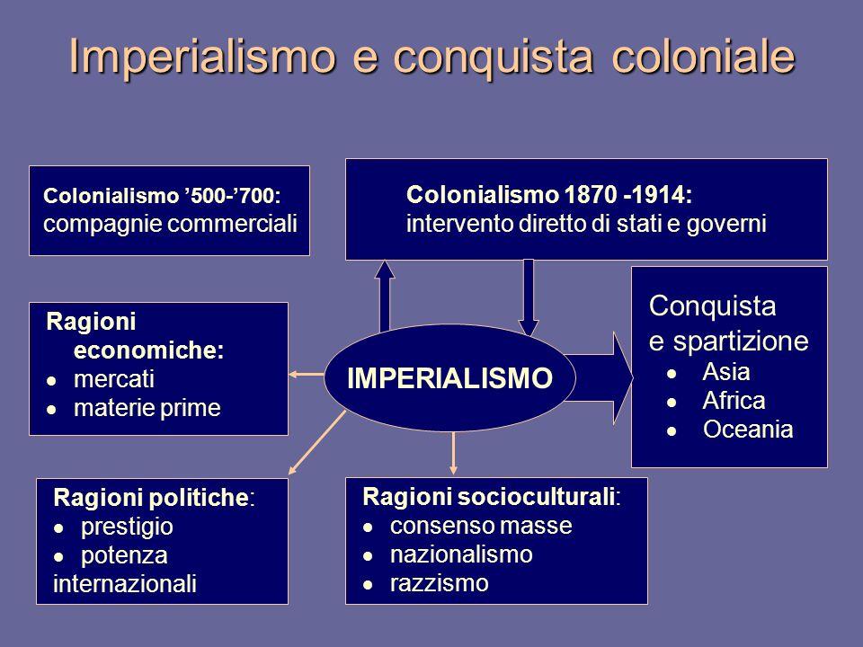 Imperialismo e conquista coloniale Conquista e spartizione Asia Africa Oceania Colonialismo 500-700: compagnie commerciali Colonialismo 1870 -1914: in