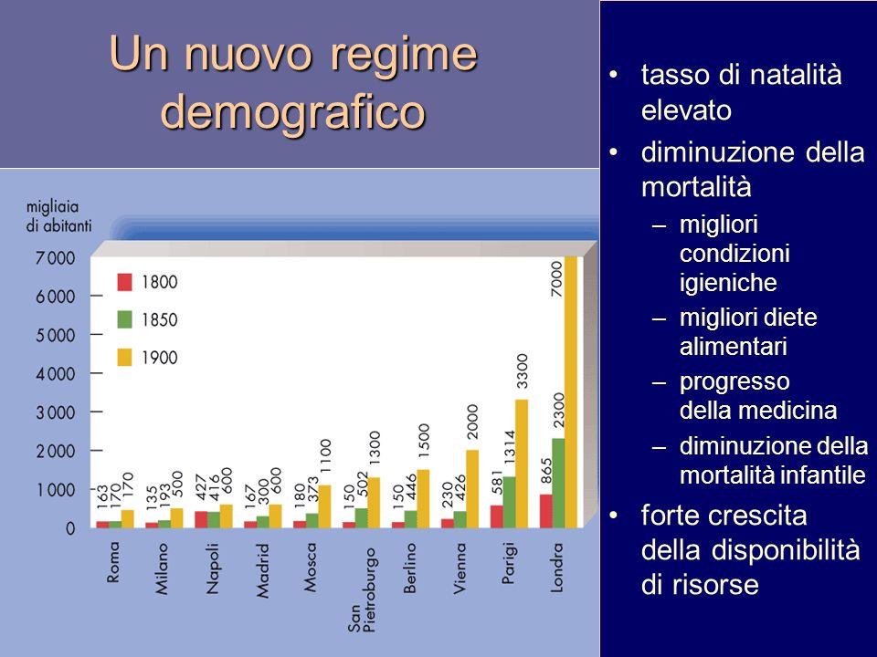 Un nuovo regime demografico tasso di natalità elevato diminuzione della mortalità –migliori condizioni igieniche –migliori diete alimentari –progresso