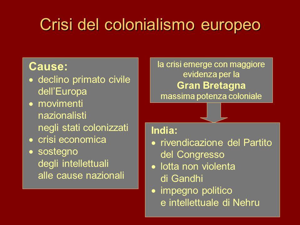 Crisi del colonialismo europeo Cause: declino primato civile dellEuropa movimenti nazionalisti negli stati colonizzati crisi economica sostegno degli