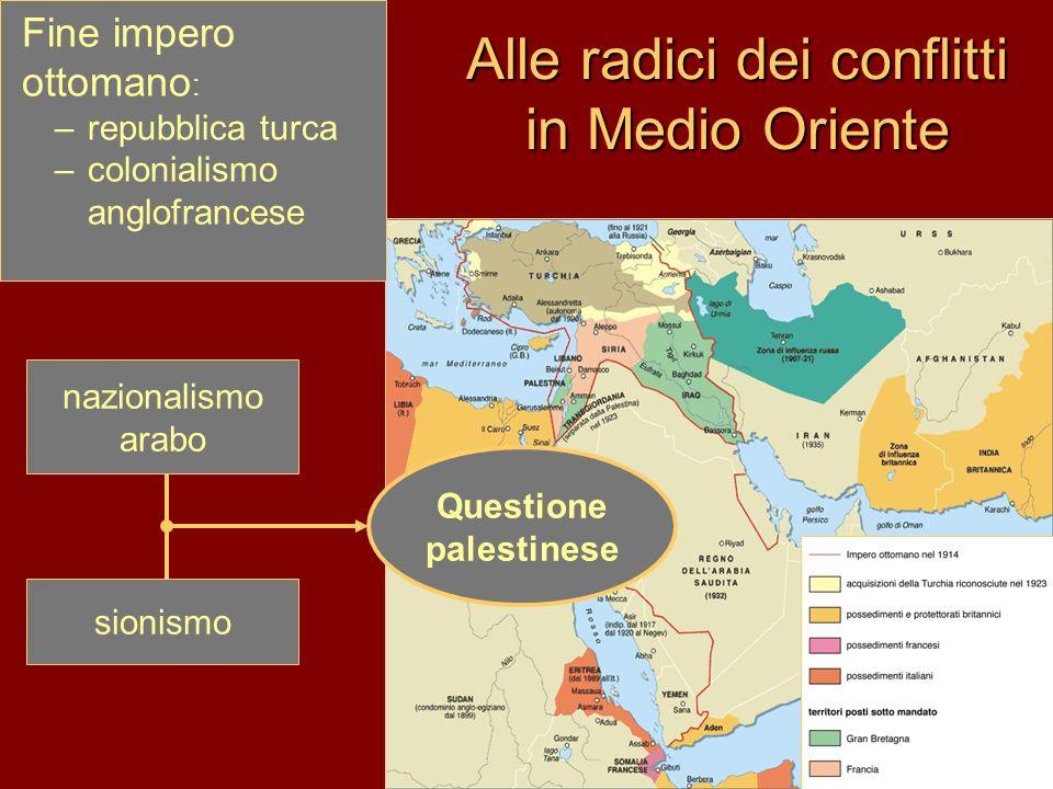 Alle radici dei conflitti in Medio Oriente Fine impero ottomano : –repubblica turca –colonialismo anglofrancese nazionalismo arabo sionismo Questione