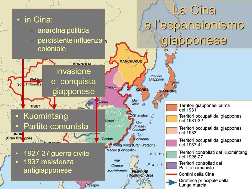 La Cina e lespansionismo giapponese in Cina: –anarchia politica –persistente influenza coloniale Kuomintang Partito comunista 1927-37 guerra civile 19