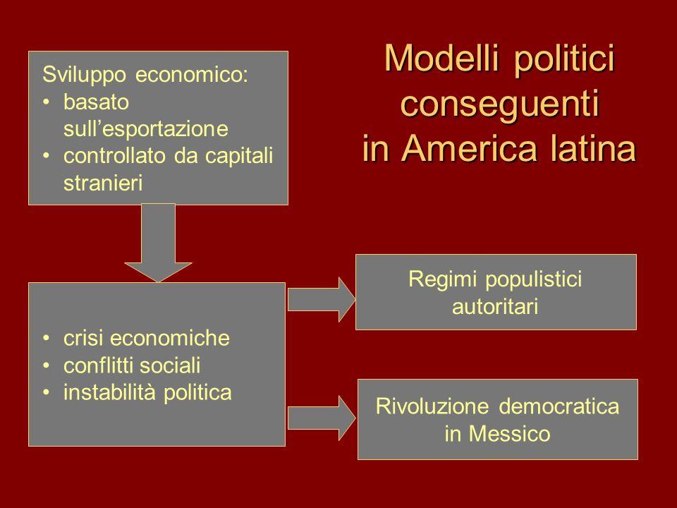 Modelli politici conseguenti in America latina crisi economiche conflitti sociali instabilità politica Regimi populistici autoritari Rivoluzione democ