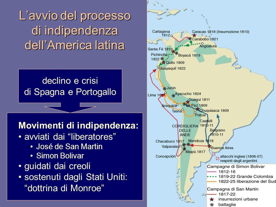 Lavvio del processo di indipendenza dellAmerica latina declino e crisi di Spagna e Portogallo Movimenti di indipendenza: avviati dai liberatores José
