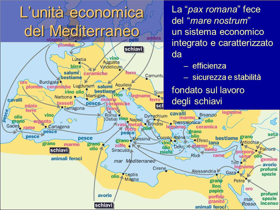 La pax romana fece del mare nostrum un sistema economico integrato e caratterizzato da –efficienza –sicurezza e stabilità fondato sul lavoro degli schiavi Lunità economica del Mediterraneo