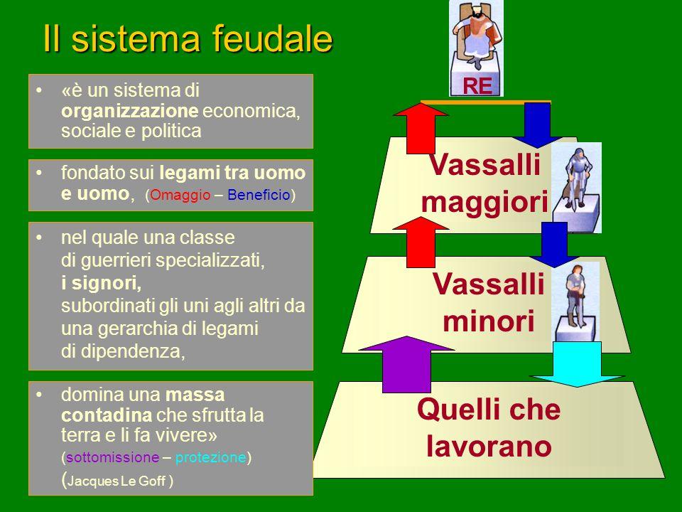 Il sistema feudale «è un sistema di organizzazione economica, sociale e politica Vassalli minori Vassalli maggiori Quelli che lavorano RE nel quale un
