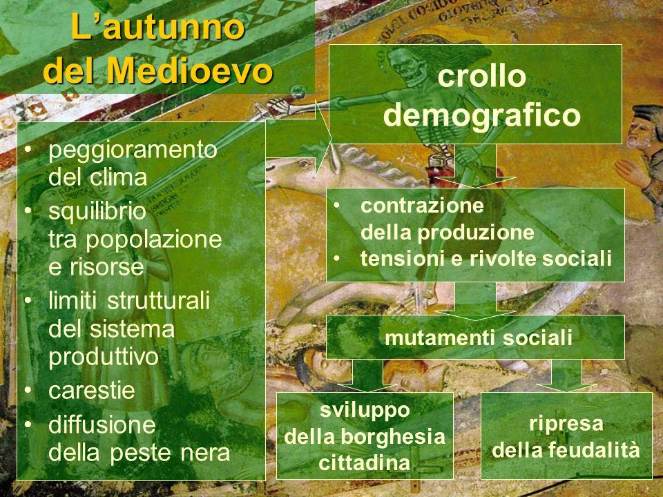 Lautunno del Medioevo peggioramento del clima squilibrio tra popolazione e risorse limiti strutturali del sistema produttivo carestie diffusione della