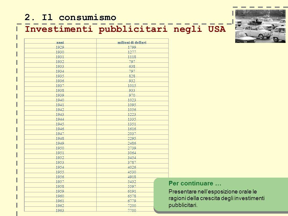 annimilioni di dollari 19291799 19301277 19311118 1932797 1933638 1934797 1935828 1936932 19371015 1938933 1939970 19401023 19411095 19421056 19431223