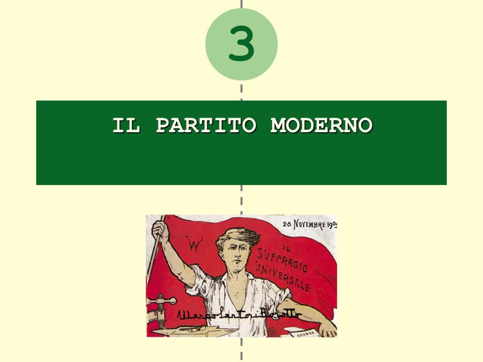 3 IL PARTITO MODERNO