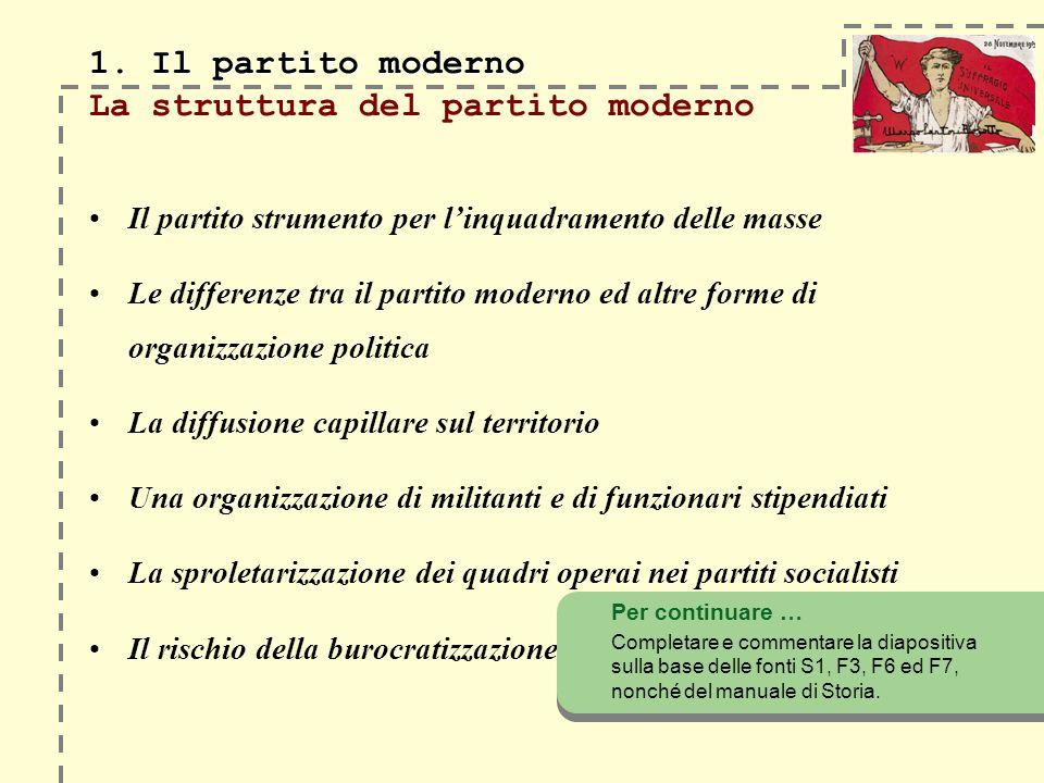 1. Il partito moderno 1. Il partito moderno La struttura del partito moderno Il partito strumento per linquadramento delle masse Le differenze tra il