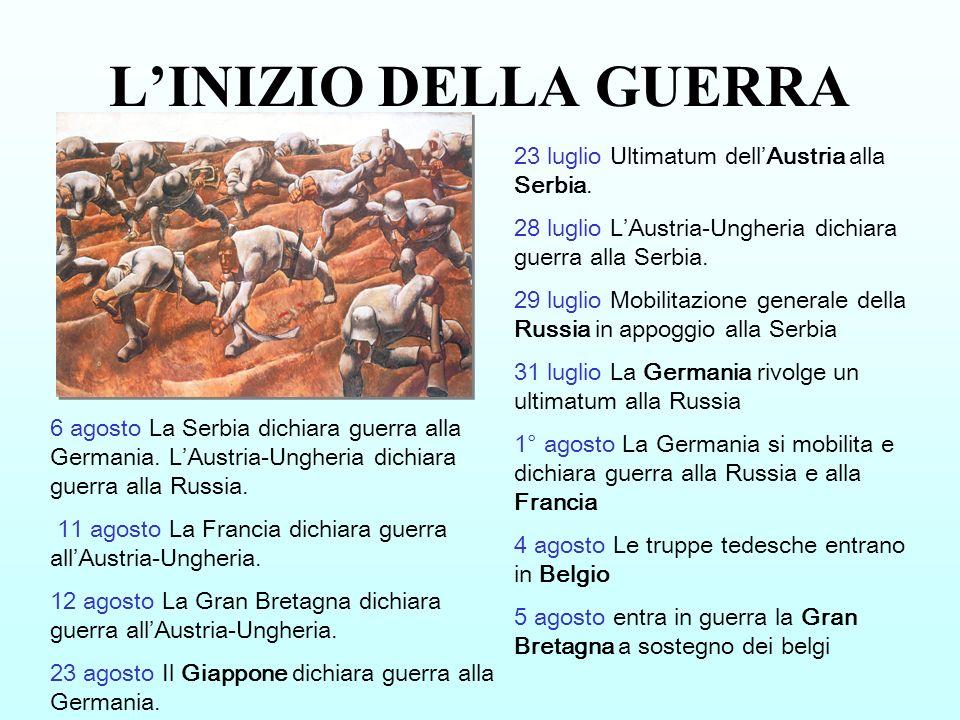 LINIZIO DELLA GUERRA 23 luglio Ultimatum dellAustria alla Serbia. 28 luglio LAustria-Ungheria dichiara guerra alla Serbia. 29 luglio Mobilitazione gen