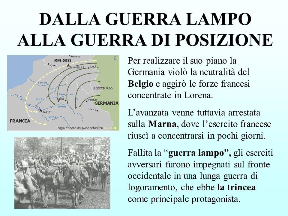 DALLA GUERRA LAMPO ALLA GUERRA DI POSIZIONE Per realizzare il suo piano la Germania violò la neutralità del Belgio e aggirò le forze francesi concentr