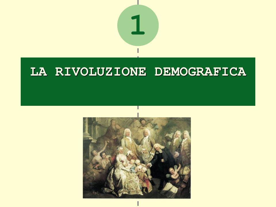 La rivoluzione demografica La crescita della popolazione europea tra Settecento e Novecento 1.