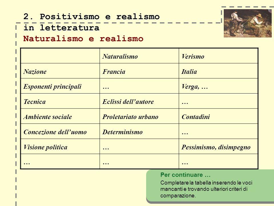 2. Positivismo e realismo in letteratura 2. Positivismo e realismo in letteratura Naturalismo e realismo Per continuare … Completare la tabella insere