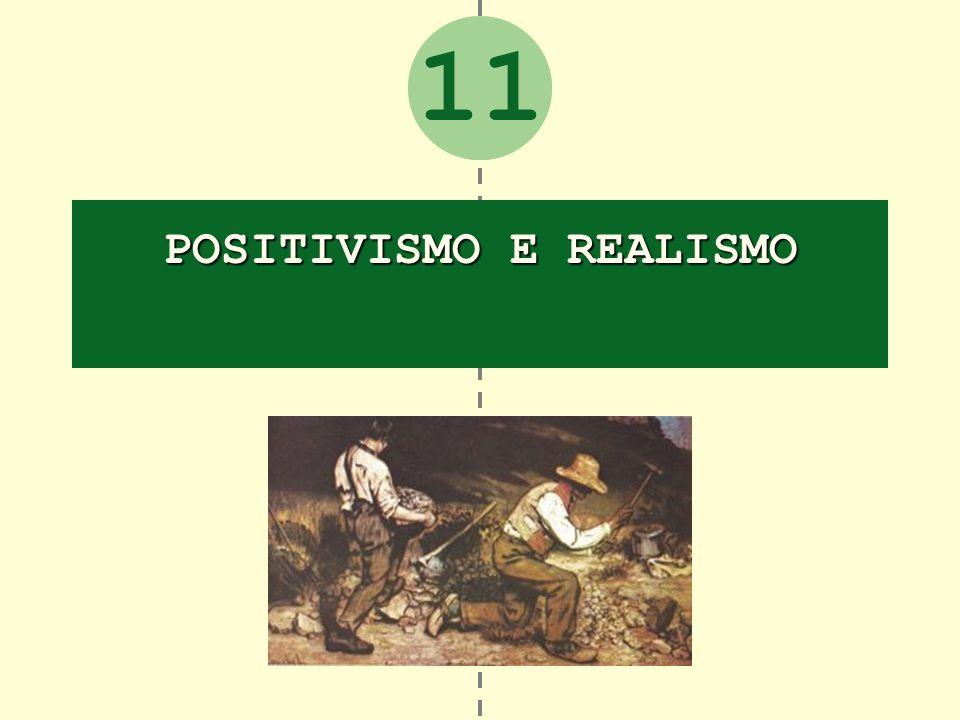 3.Positivismo e realismo nelle arti 3.