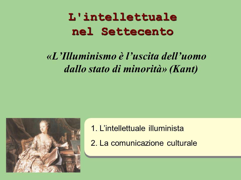 L'intellettuale nel Settecento «LIlluminismo è luscita delluomo dallo stato di minorità» (Kant) 1. Lintellettuale illuminista 2. La comunicazione cult