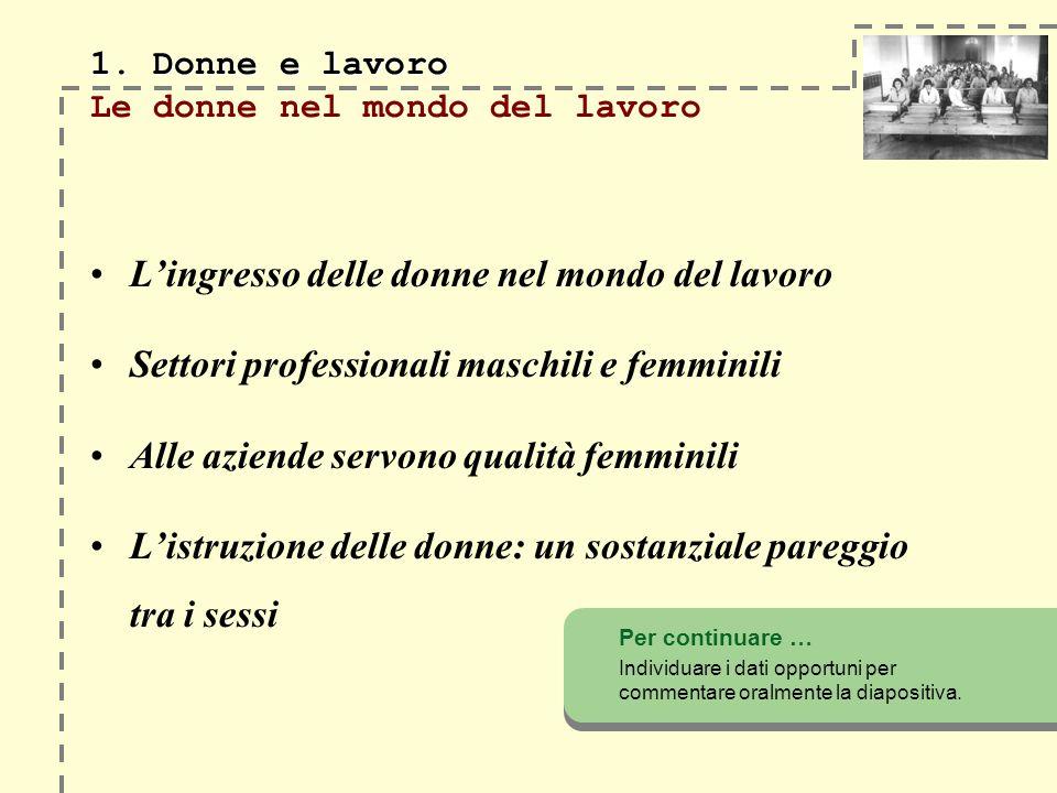 1. Donne e lavoro 1.