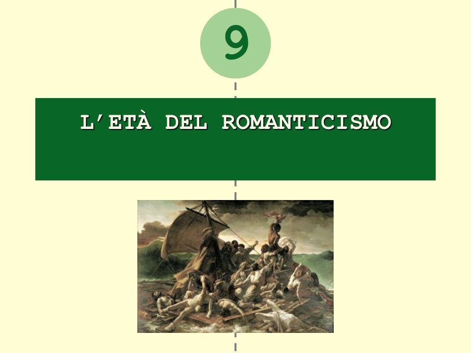 Letà del Romanticismo Tra il tempo e leterno 1.Il contesto storico 2.