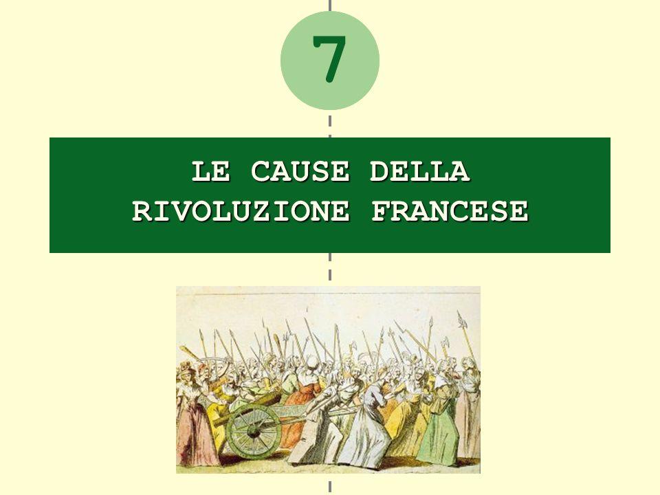 Le cause della Rivoluzione francese Levento che ha dato inizio alla storia contemporanea: il dibattito storiografico nellultimo mezzo secolo 1.