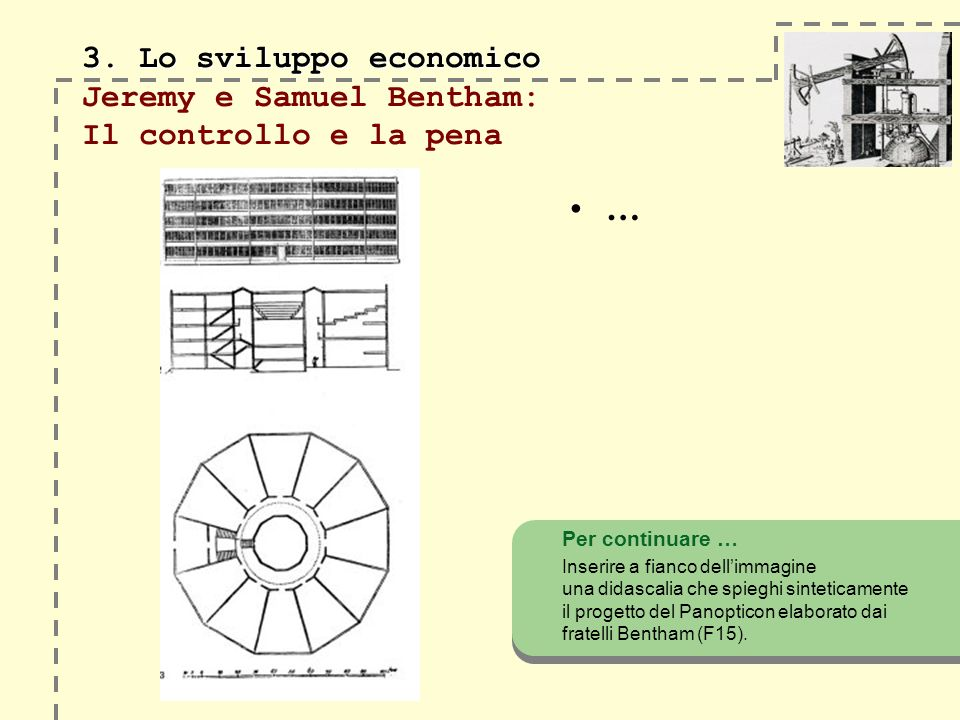 3. Lo sviluppo economico 3. Lo sviluppo economico Jeremy e Samuel Bentham: Il controllo e la pena … Per continuare … Inserire a fianco dellimmagine un