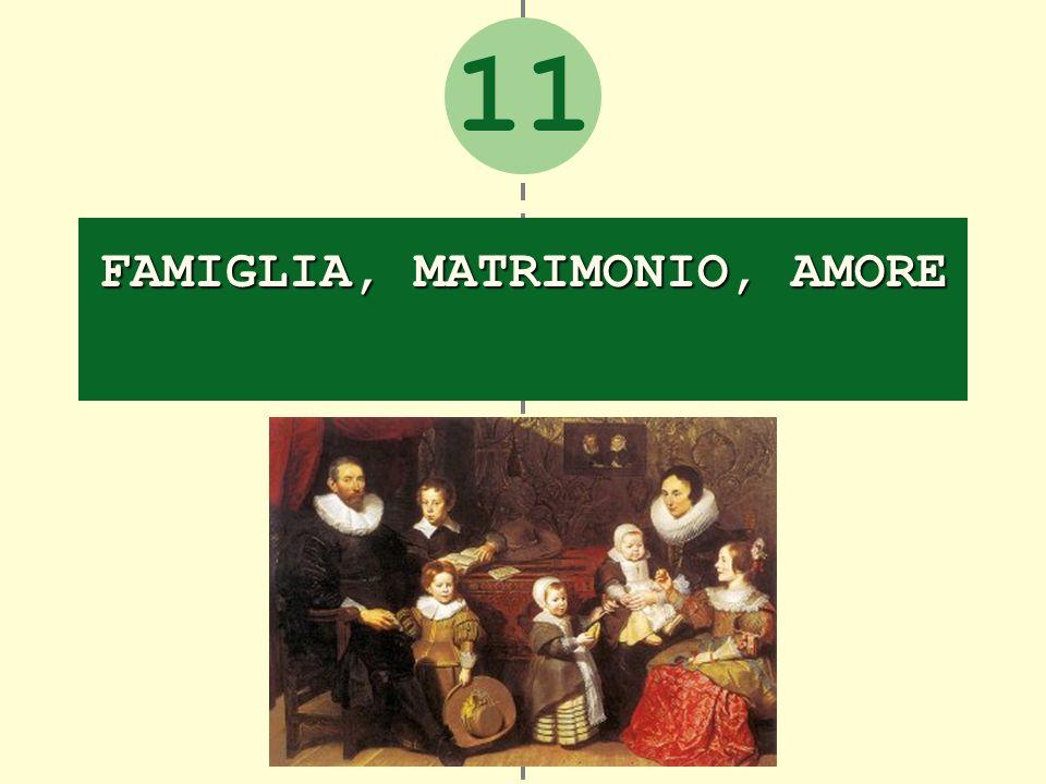 Famiglia, matrimonio, amore Il matrimonio è il consenso delluomo e della donna allunione carnale, fatto secondo il decreto della Chiesa (Anselmo di Laon) 1.