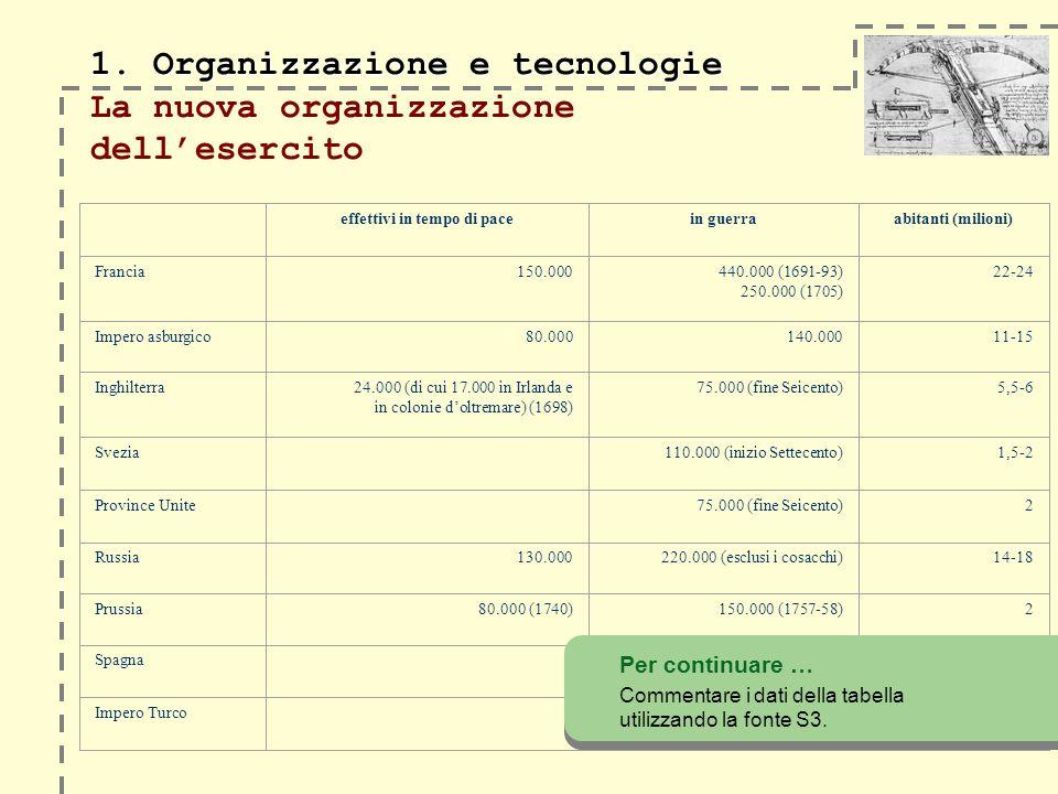1.Organizzazione e tecnologie 1.