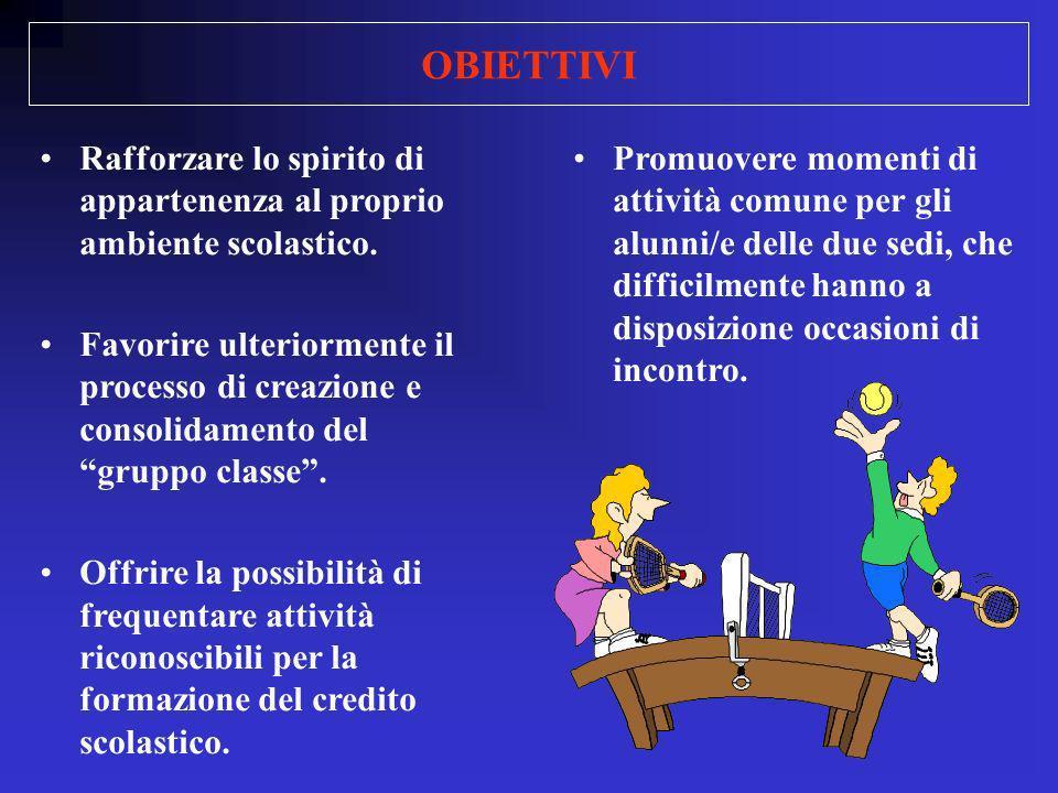 OBIETTIVI Rafforzare lo spirito di appartenenza al proprio ambiente scolastico.