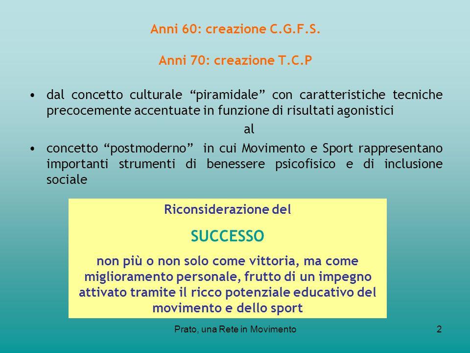 Prato, una Rete in Movimento2 Anni 60: creazione C.G.F.S. Anni 70: creazione T.C.P dal concetto culturale piramidale con caratteristiche tecniche prec