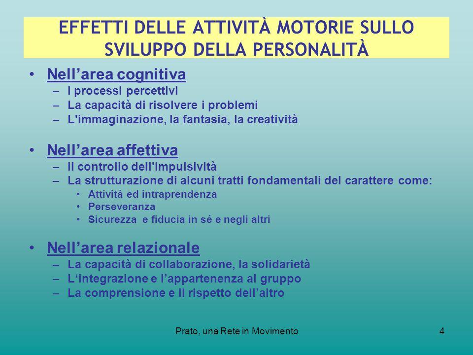 Prato, una Rete in Movimento4 EFFETTI DELLE ATTIVITÀ MOTORIE SULLO SVILUPPO DELLA PERSONALITÀ Nellarea cognitiva –I processi percettivi –La capacità d