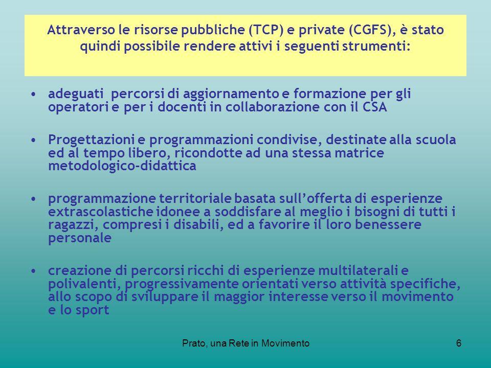 Prato, una Rete in Movimento6 Attraverso le risorse pubbliche (TCP) e private (CGFS), è stato quindi possibile rendere attivi i seguenti strumenti: ad