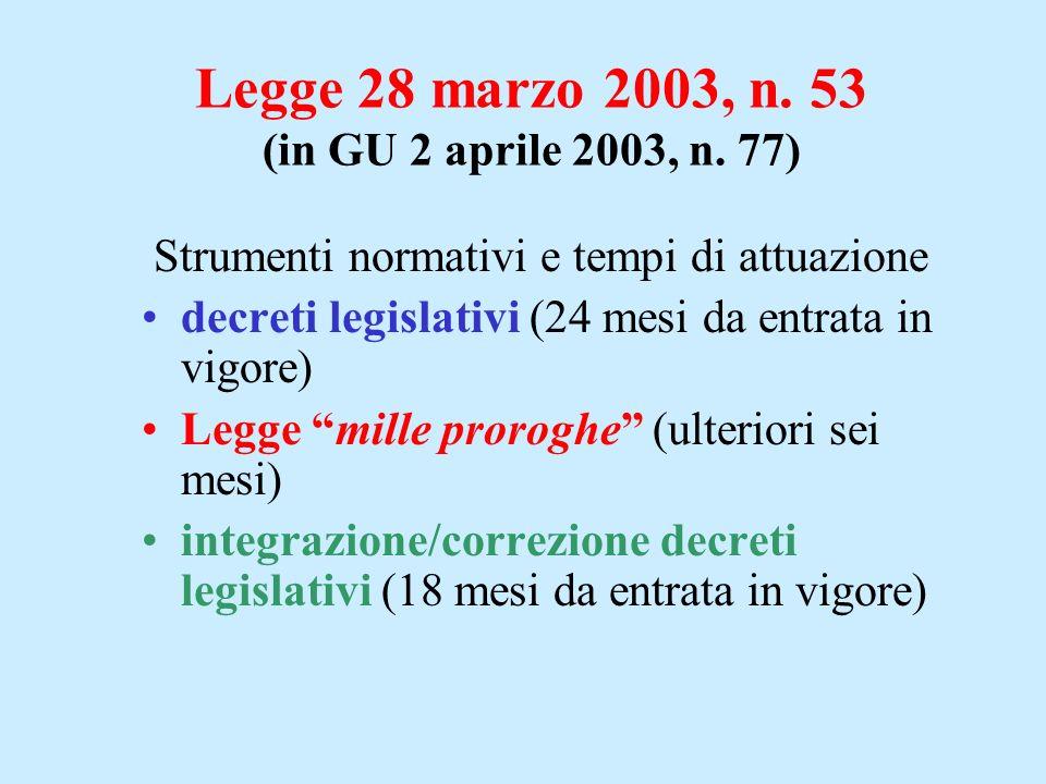 Legge 28 marzo 2003, n. 53 (in GU 2 aprile 2003, n.