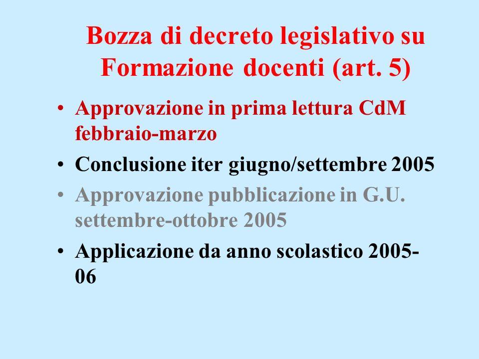 Bozza di decreto legislativo su Formazione docenti (art.