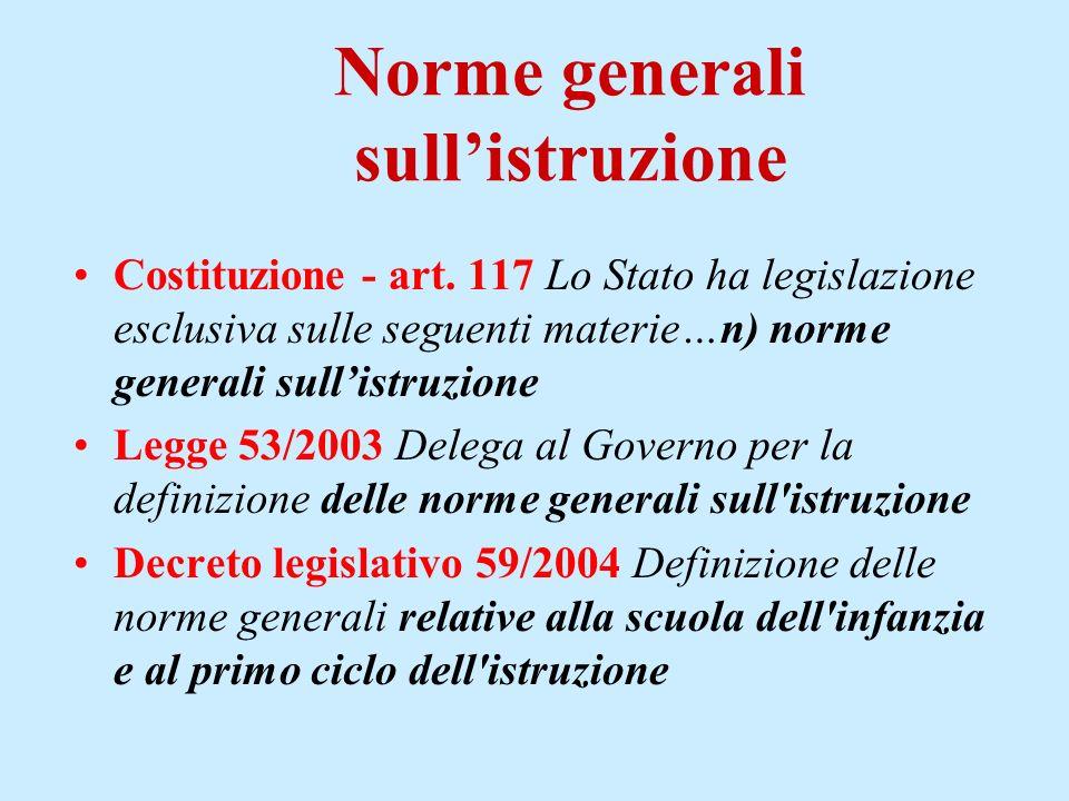 Norme generali sullistruzione Costituzione - art.
