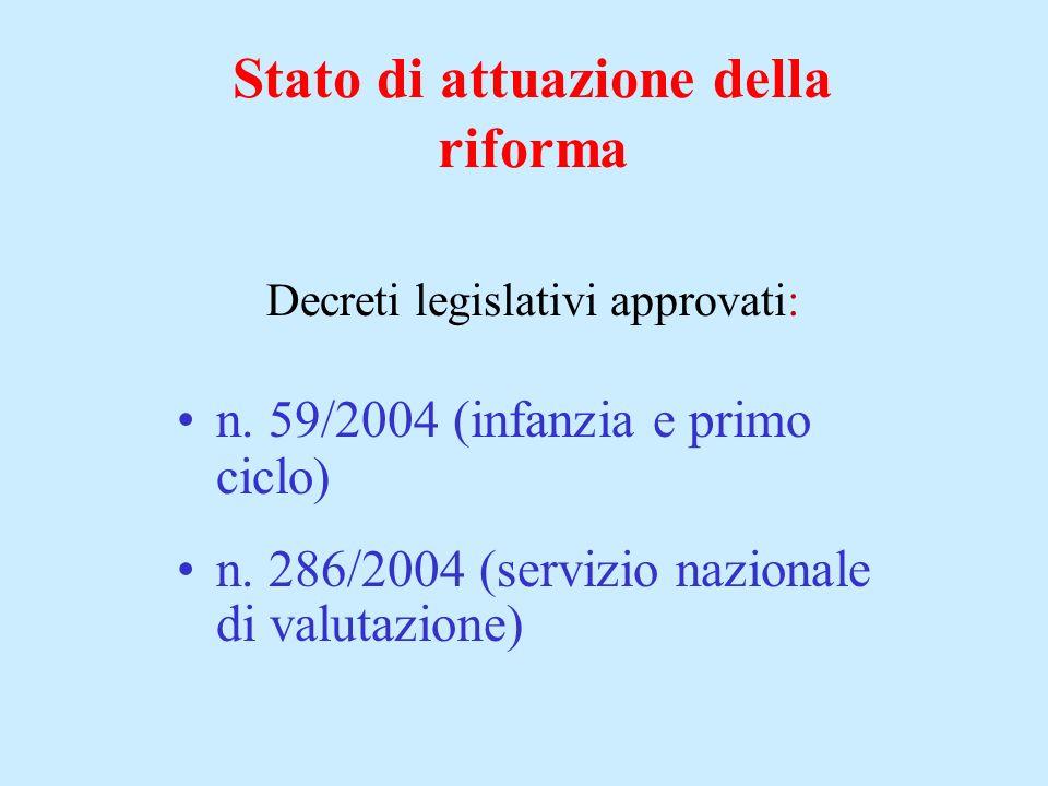 Stato di attuazione della riforma Decreti legislativi approvati: n.