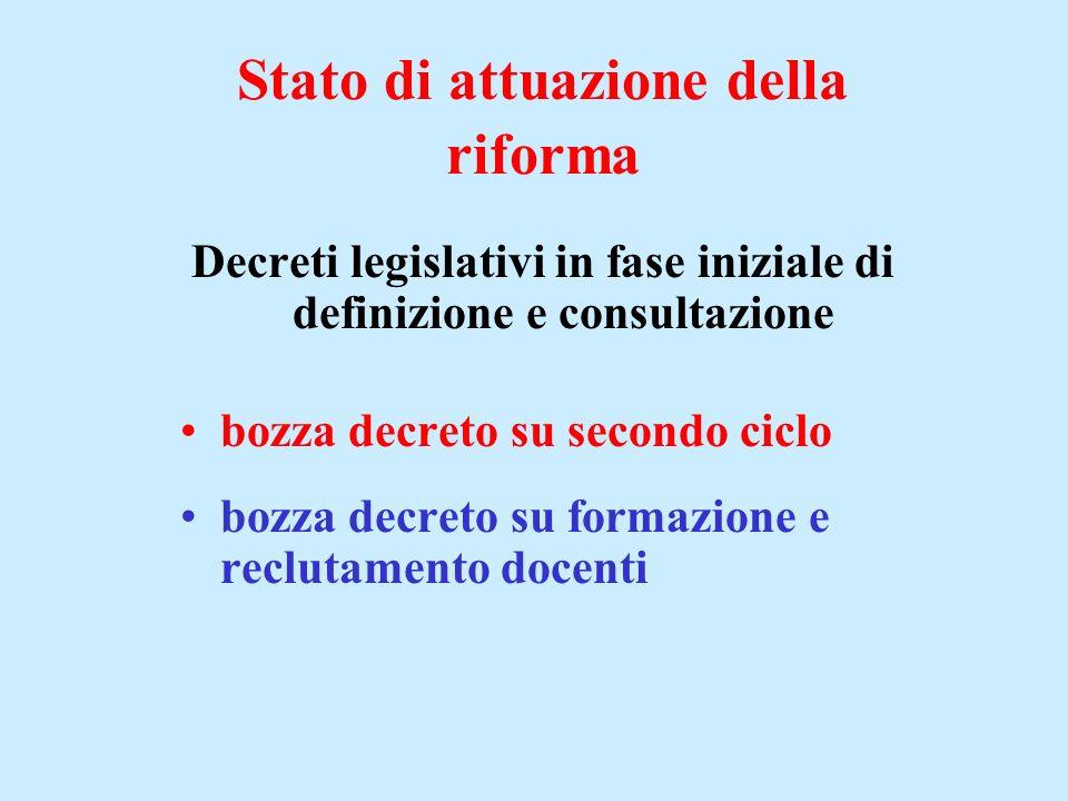 Stato di attuazione della riforma Decreti legislativi in fase iniziale di definizione e consultazione bozza decreto su secondo ciclo bozza decreto su formazione e reclutamento docenti