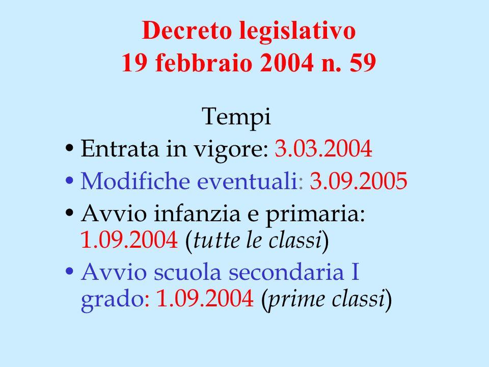 Decreto legislativo 19 febbraio 2004 n.