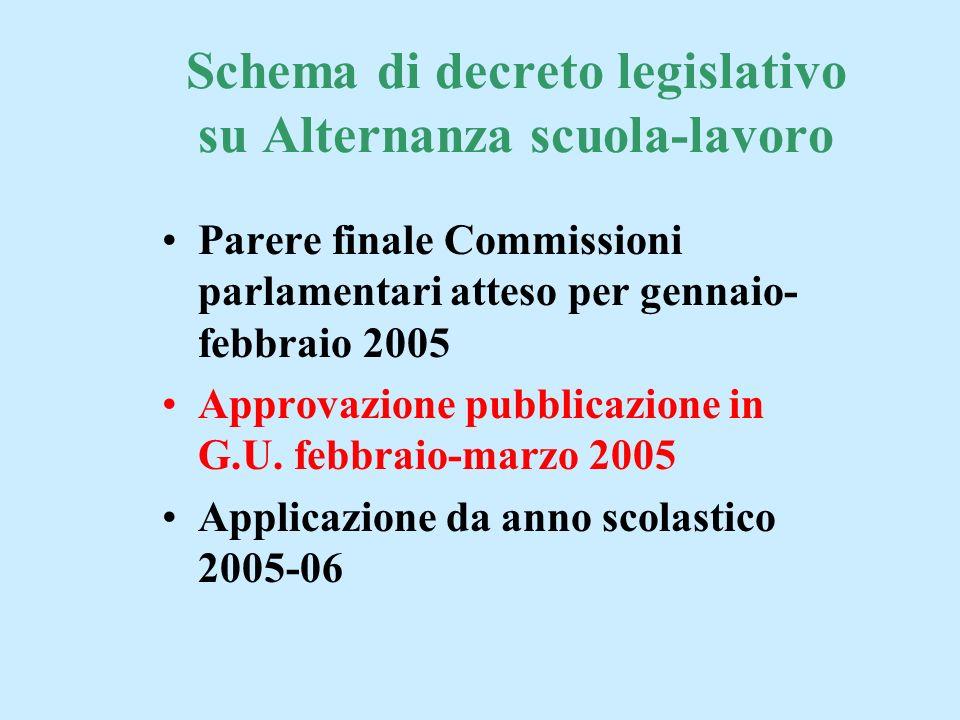 Schema di decreto legislativo su Alternanza scuola-lavoro Parere finale Commissioni parlamentari atteso per gennaio- febbraio 2005 Approvazione pubblicazione in G.U.
