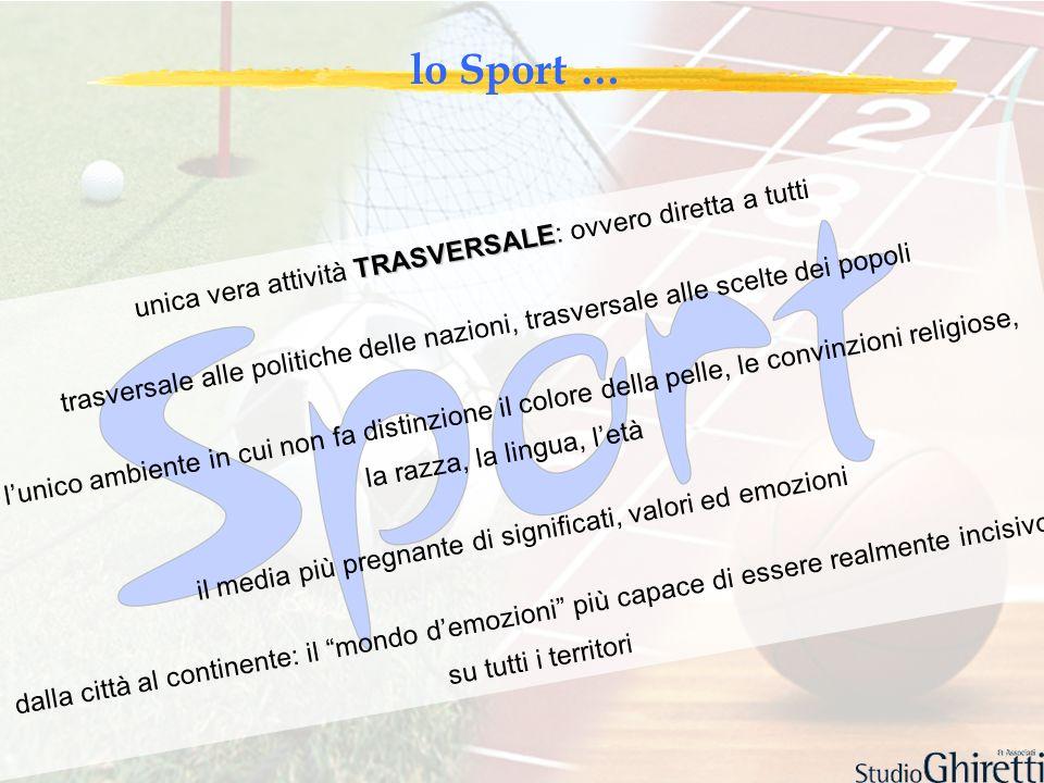 lo Sport … TRASVERSALE unica vera attività TRASVERSALE: ovvero diretta a tutti trasversale alle politiche delle nazioni, trasversale alle scelte dei p