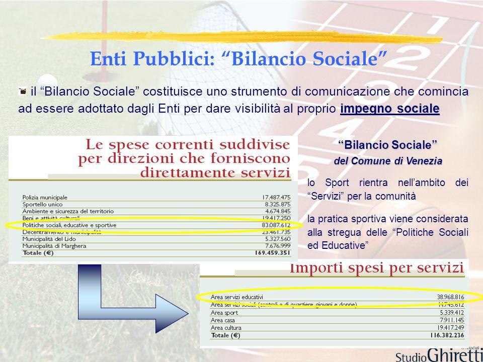 Enti Pubblici: Bilancio Sociale impegno sociale il Bilancio Sociale costituisce uno strumento di comunicazione che comincia ad essere adottato dagli E