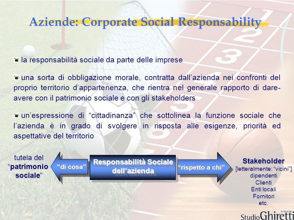 Aziende: Corporate Social Responsability la responsabilità sociale da parte delle imprese una sorta di obbligazione morale, contratta dallazienda nei
