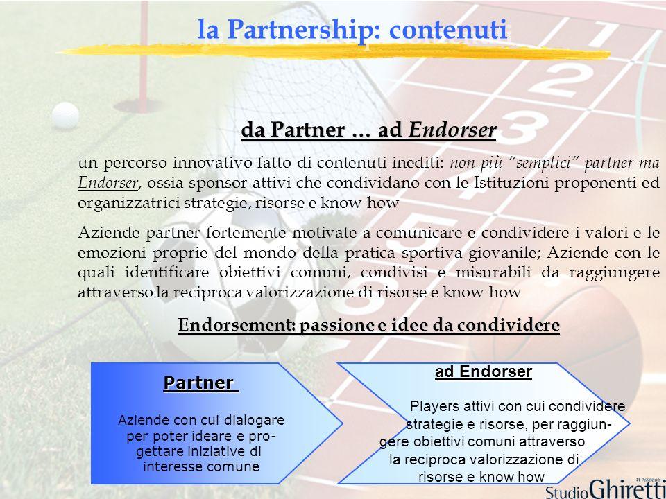 da Partner … ad Endorser un percorso innovativo fatto di contenuti inediti: non più semplici partner ma Endorser, ossia sponsor attivi che condividano