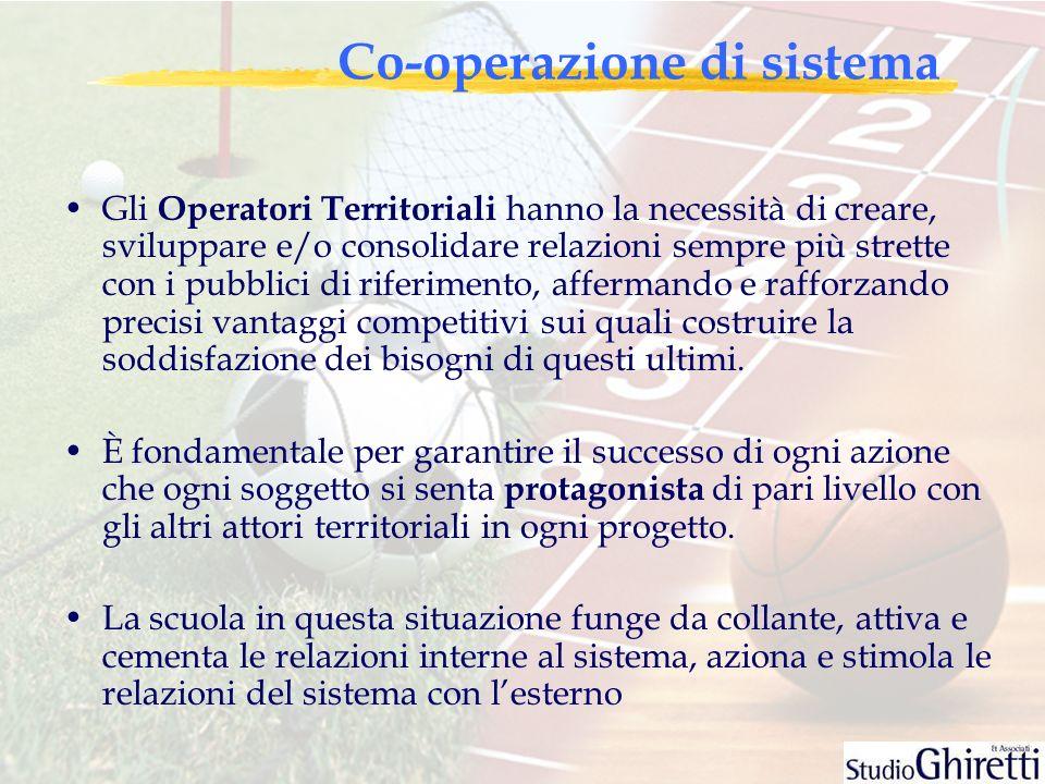 Co-operazione di sistema Gli Operatori Territoriali hanno la necessità di creare, sviluppare e/o consolidare relazioni sempre più strette con i pubbli