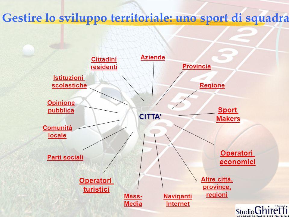 Gestire lo sviluppo territoriale: uno sport di squadra Mass- Media Naviganti Internet Parti sociali Comunità locale Opinione pubblica Istituzioni scol