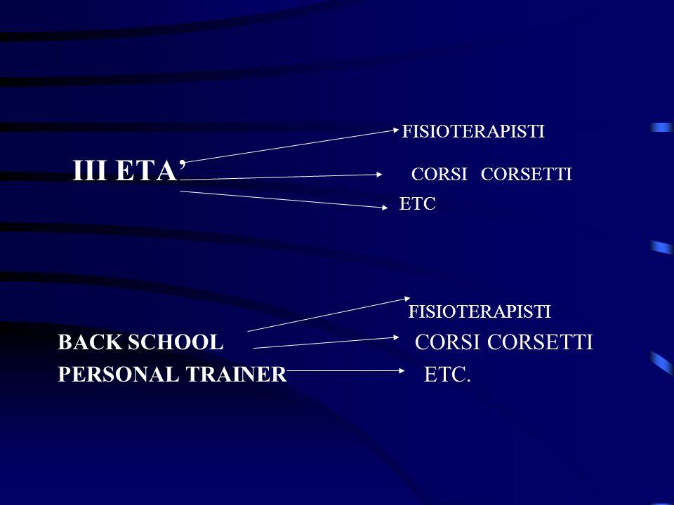 Operatori che nei vari settori si sovrappongono al chinesiologo: CONI SPORT: FEDE RAZIONI VOLONTARIATO FISIOTERAPISTI CORSI CORSETTI PERSONAGGI VARI P