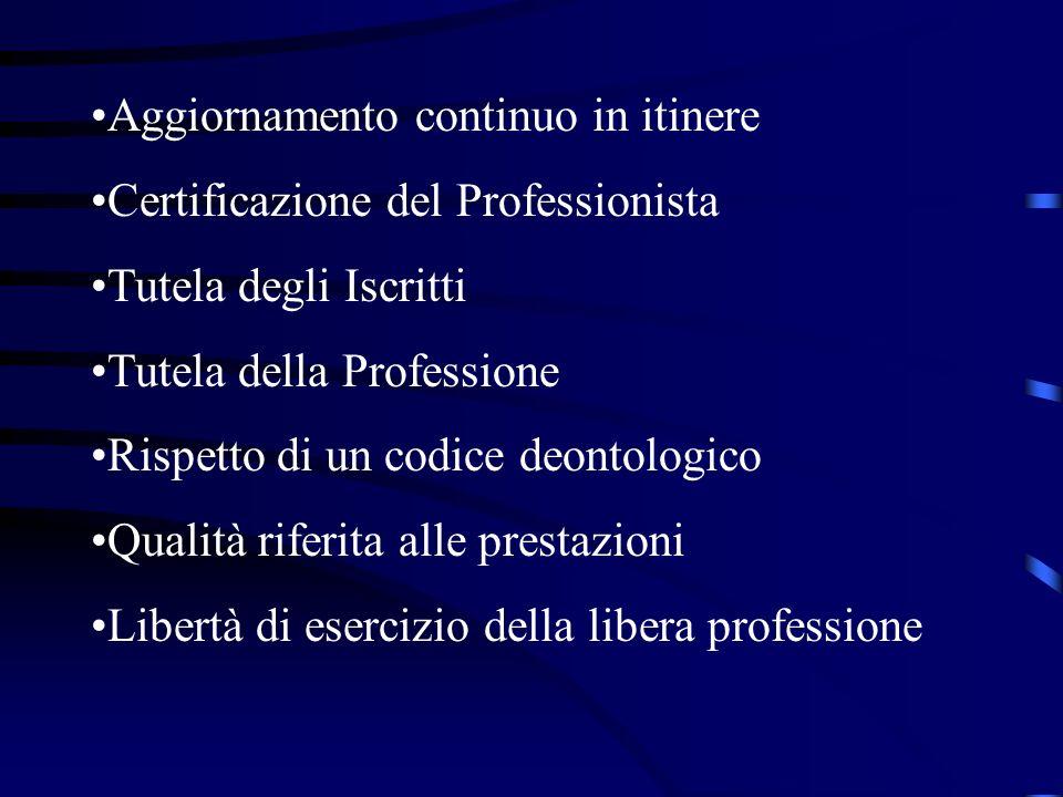 RIFORMA PROFESSIONE COMPITI ASSOCIAZIONI PROFESSIONALI