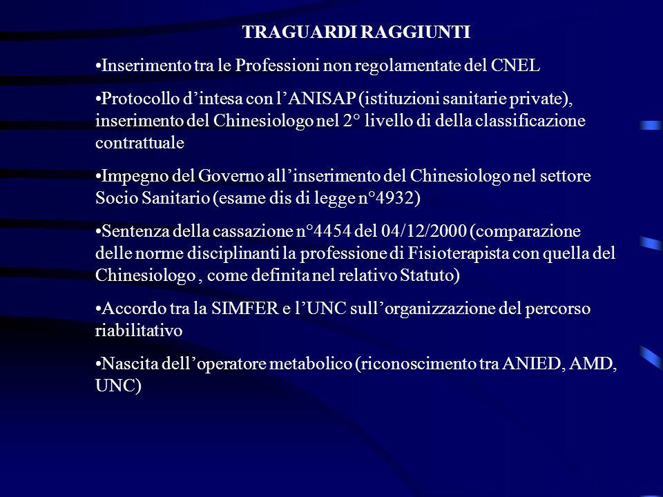 III anno Ambito biomedico 6+3 Teoria, metodologia e didattica dell'attività motoria preventiva e compensativa 3 Anatomia clinica 3 Diagnostica per imm