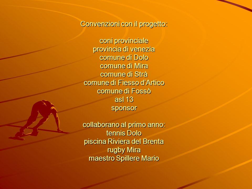 Convenzioni con il progetto: coni provinciale provincia di venezia comune di Dolo comune di Mira comune di Strà comune di Fiesso dArtico comune di Fos