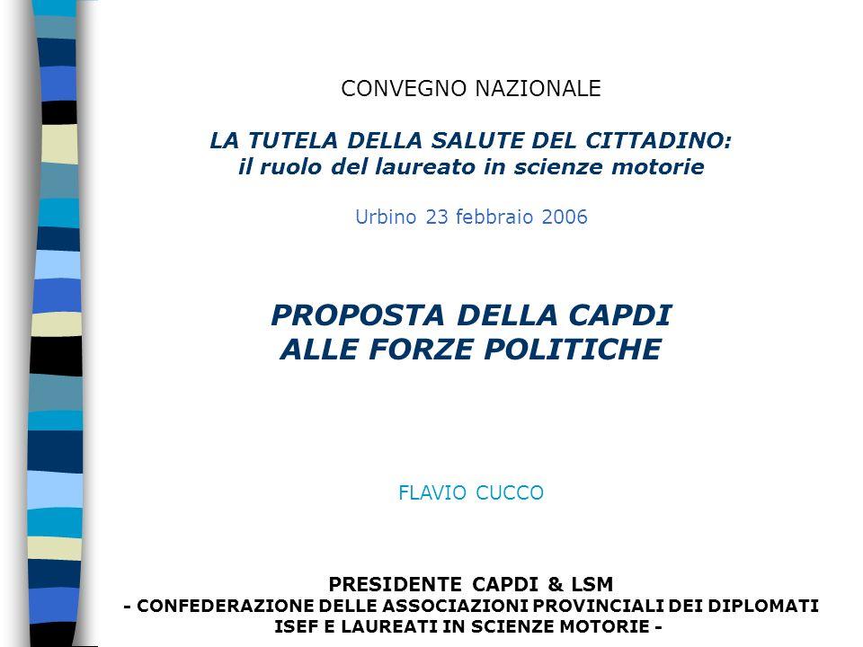 CONVEGNO NAZIONALE LA TUTELA DELLA SALUTE DEL CITTADINO: il ruolo del laureato in scienze motorie Urbino 23 febbraio 2006 PROPOSTA DELLA CAPDI ALLE FO