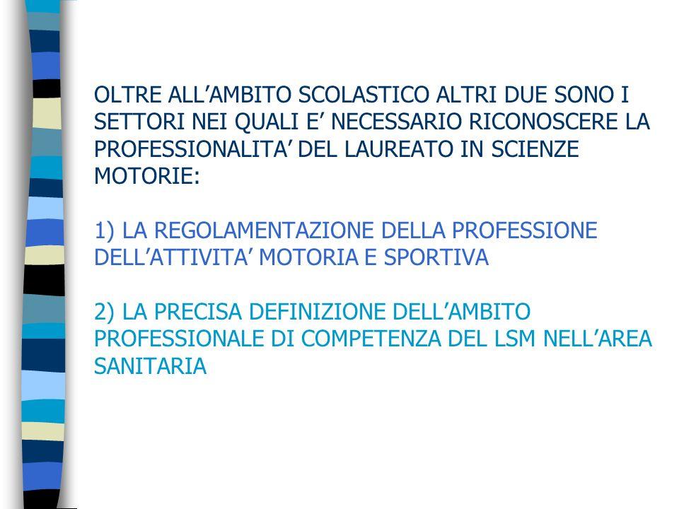Regolamentazione della professione dellattività motoria e sportiva.